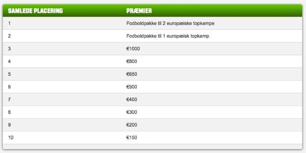 Præmieoversigt for Kick-Off - Unibets store konkurrence om en fodboldrejse