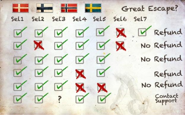 Få pengene tilbage i NordicBets store The Great Escape-kampagne.