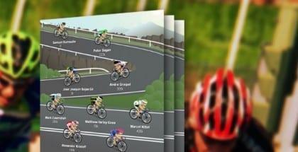 Spil med i det populære og gratis Vuelta a España managerspil