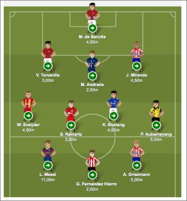 Deltag i det gratis Champions League Manager-spil