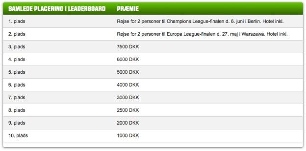 Vind tur til Champions League-finalen