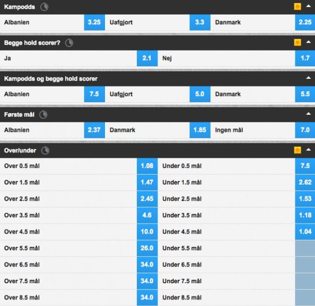 Få odds 7 på Danmark i form af freebets hos Betfair Sportsbook