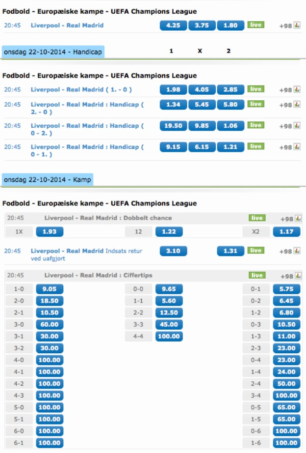 Odds på Champions League-kampen Liverpool-Real Madrid fra NordicBet.