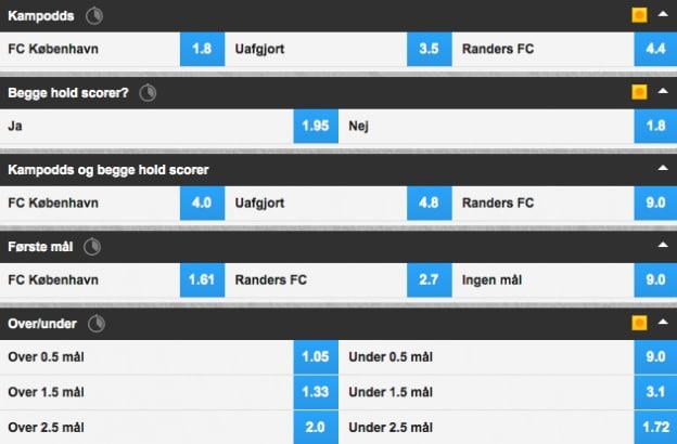 Odds på FCK-Randers fra Betfair Sportsbook