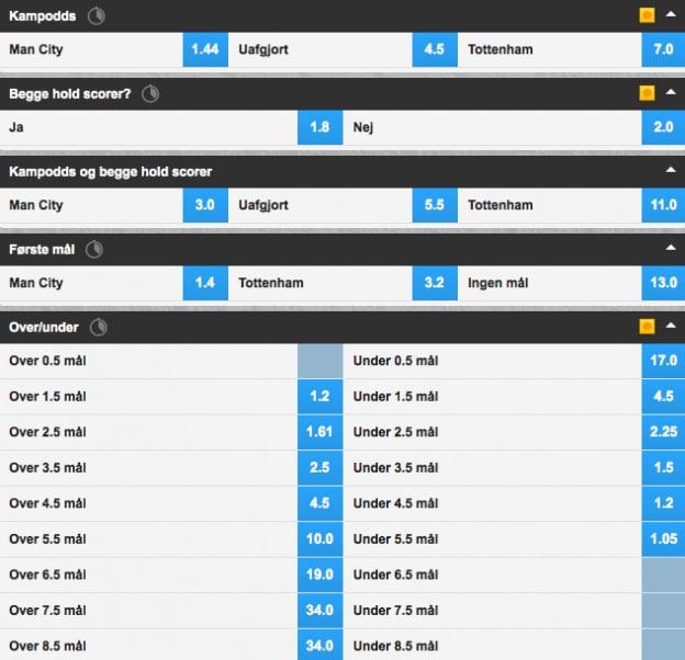 Odds på Manchester City-Tottenham fra Betfair Sportsbook