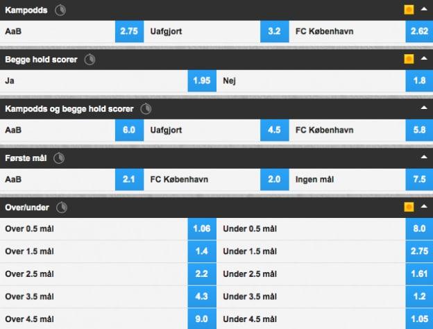 AaB-FCK odds fra Betfair Sportsbook