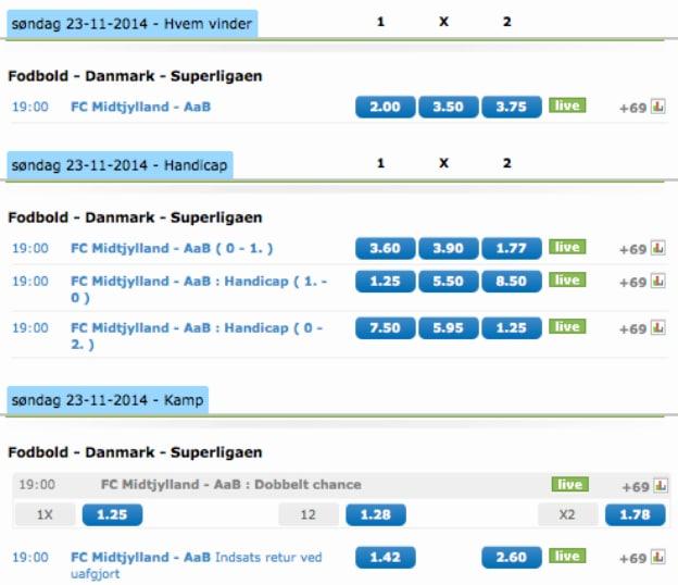 FC Midtjylland-AaB odds fra NordicBet