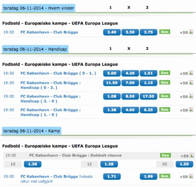 Få op til 500 kr. retur hvis FCK-Brügge ender uafgjort.