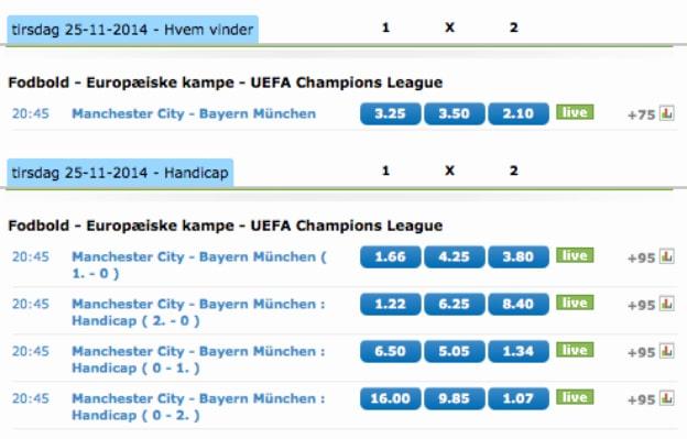 Manchester City-Bayern München odds fra NordicBet