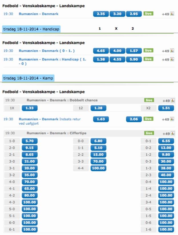 Rumænien-Danmark odds fra NordicBet