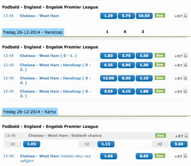 Chelsea-West Ham odds fra NordicBet