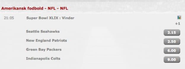 Spil på NFL og vind Super Bowl-fest