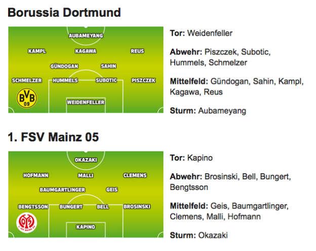Dortmund-Mainz holdopstillinger i følge Bundesliga.de