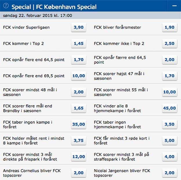 Hvordan går det FCK i Superligaen?