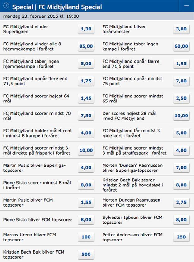 Odds på FCM i Superligaen