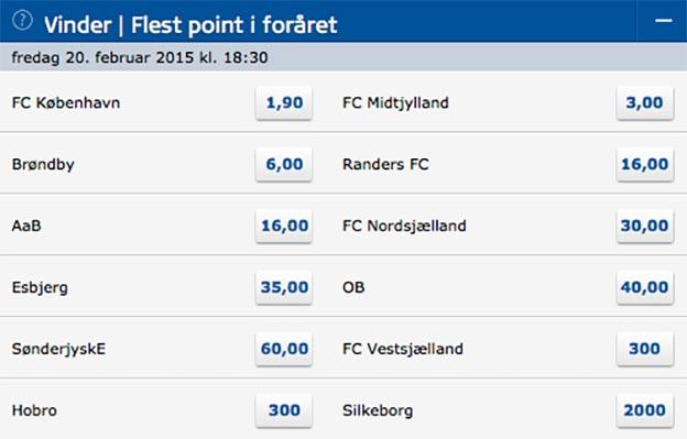 Hvem får flest point i Superligaen i foråret?