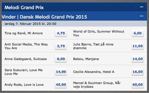 Melodi Grand Prix odds - Danske Spil