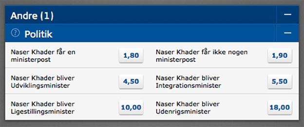 Naser Khader folketingsvalg 2015 odds