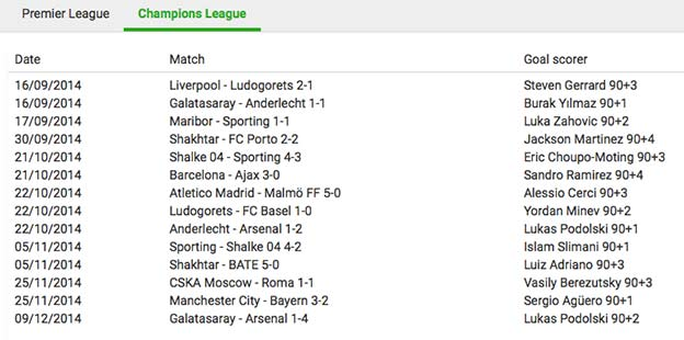 Få overtidsforsikring på alle kampe i Champions League