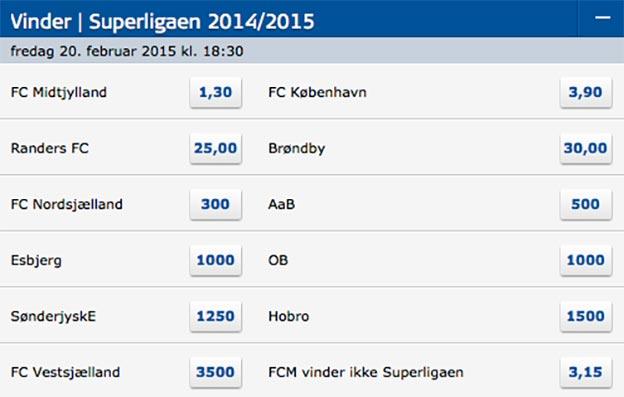 Odds på vinderen af Superligaen 2015