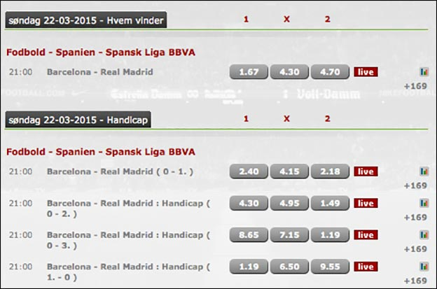 Barcelona-Real Madrid odds