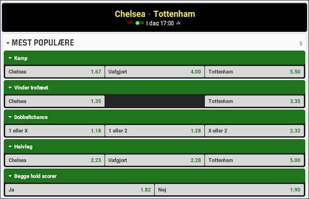 Odds på Capital One Cup-finalen mellem Chelsea og Tottenham
