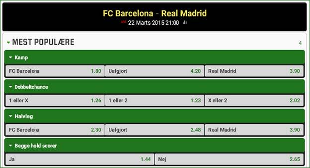 Cashback når Barcelona og Real Madrid mødes i El Clasico
