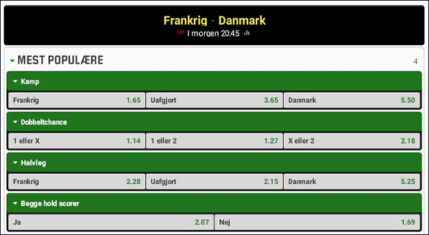Frankrig-Danmark odds fra Unibet