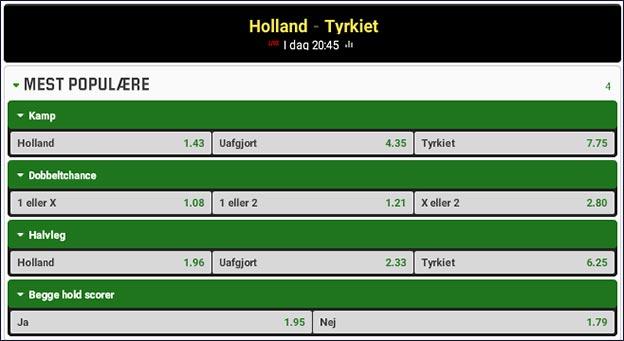Holland-Tyrkiet odds fra Unibet