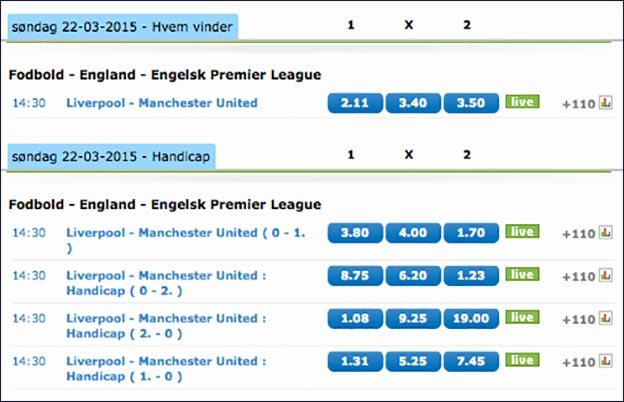 Liverpool-Manchester United odds fra NordicBet