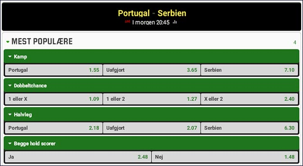Portugal-Serbien odds Fra Unibet