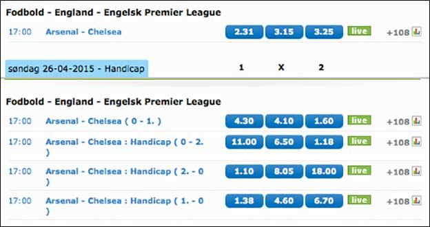 Premier League: Arsenal-Chelsea odds
