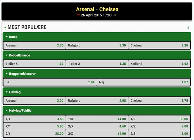 Arsenal-Chelsea odds