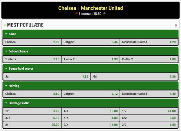Chelsea-Manchester United odds fra Unibet