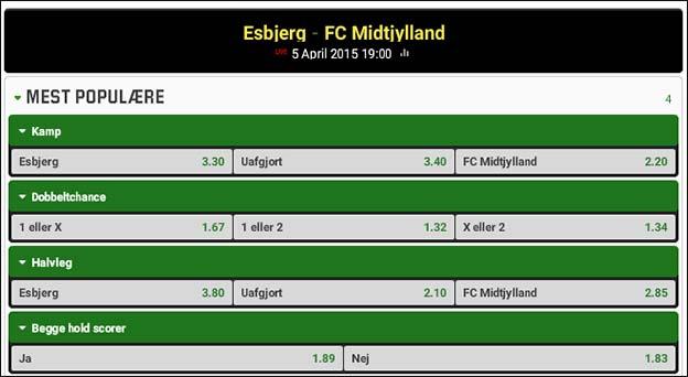Esbjerg-FC Midtjylland odds