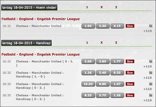 Odds på engelsk topbrag mellem Chelsea og Manchester United