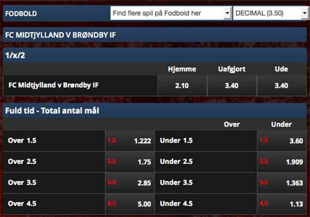 FCM-Brøndby odds fra Scandic Bookmakers