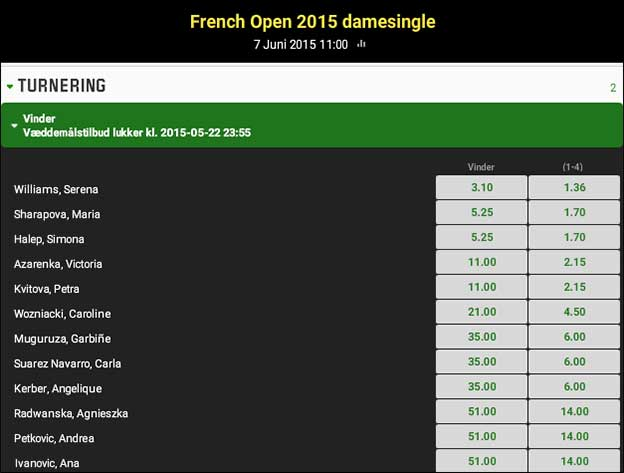 French Open tennis odds damesingle