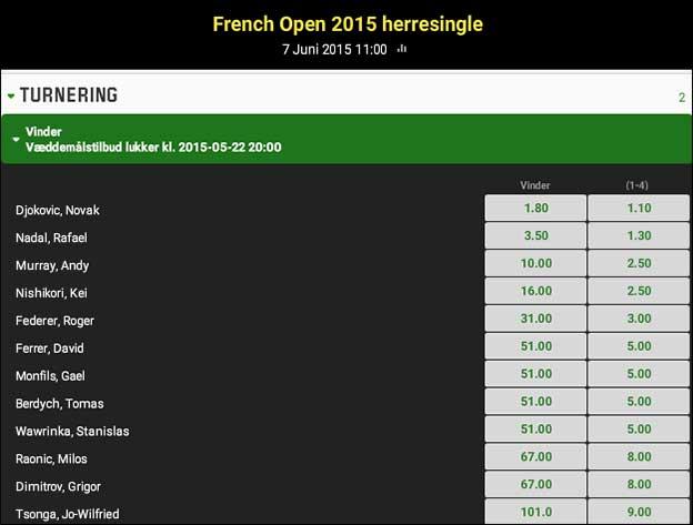 French Open tennis odds herresingle