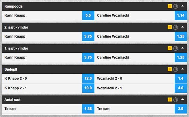 Spil sætspil på Wozniacki under French Open og få cashback