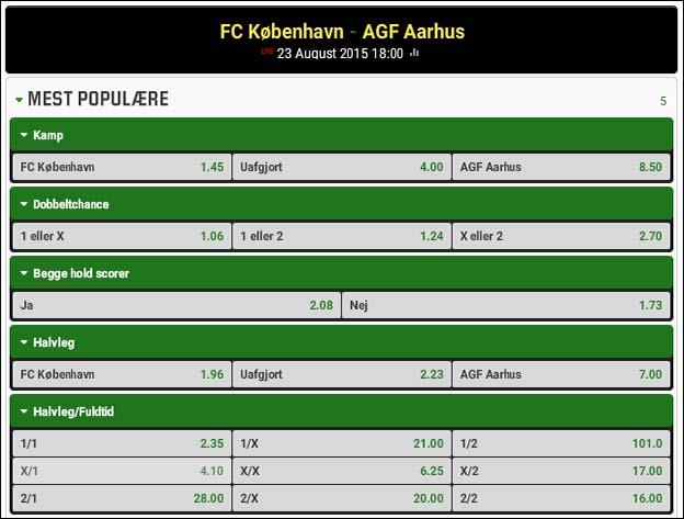 Odds på FC København-AGF fra Unibet