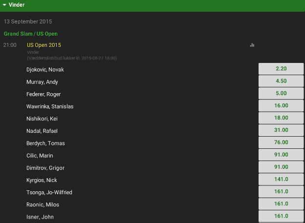 Tennis odds på US Open fra Unibet