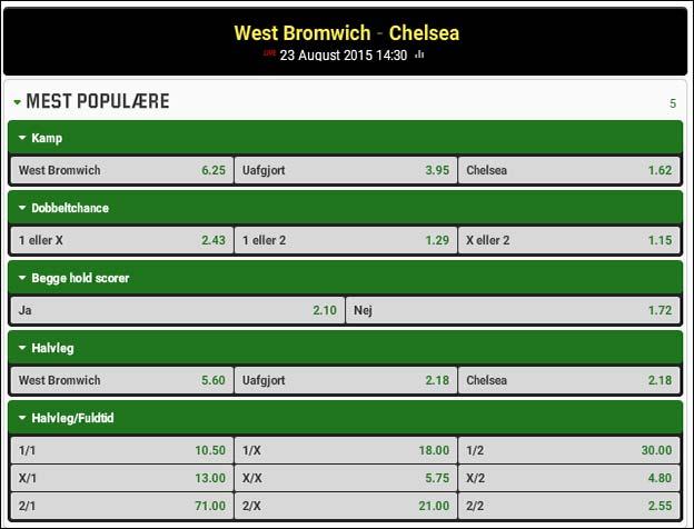 Odds på West Bromwich-Chelsea fra Unibet