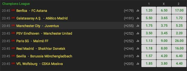 Få odds 10 på Wolfsburg, City og Manchester United