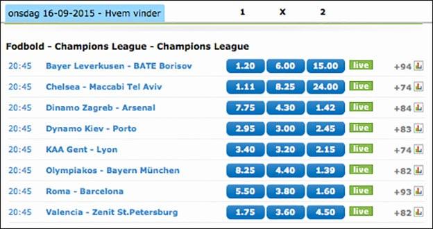 Gæt onsdagsrunden i Champions League og vind 10.000 kr.