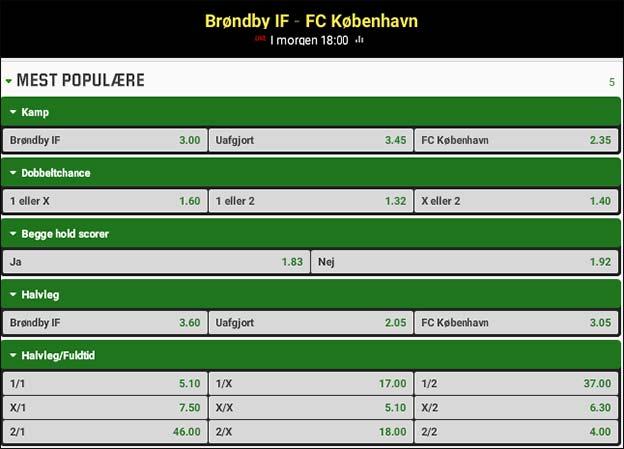 Odds på lokalopgør mellem Brøndby og FC København fra Unibet