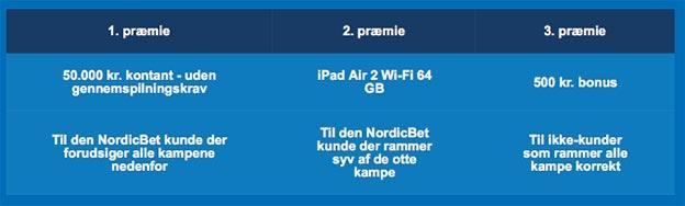 Deltag i gratis konkurrence om 50.000 kr. hos NordicBet