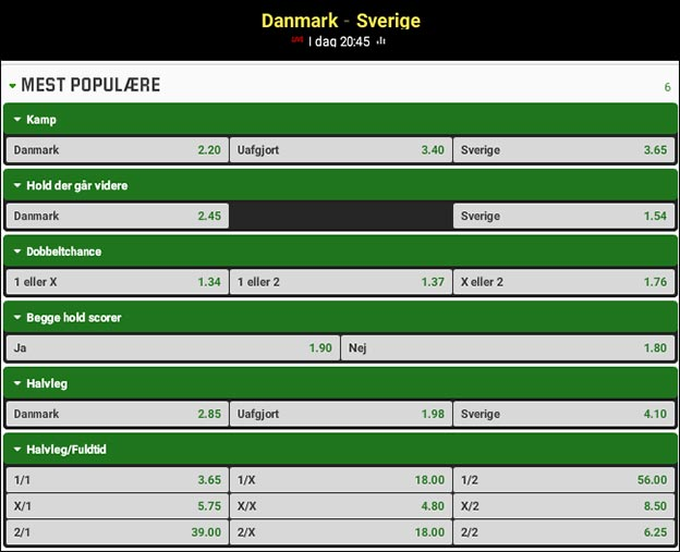 Odds på EM-kvalifikations-braget mellem Danmark og Sverige