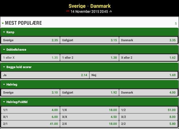 Sverige-Danmark odds fra Unibet