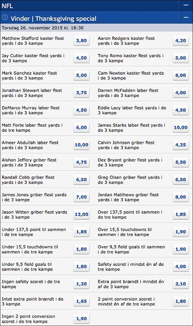 Danske Spil har i anledningen af Thanksgiving lavet en række Thanksgiving Specials på aftenens kampe i NFL